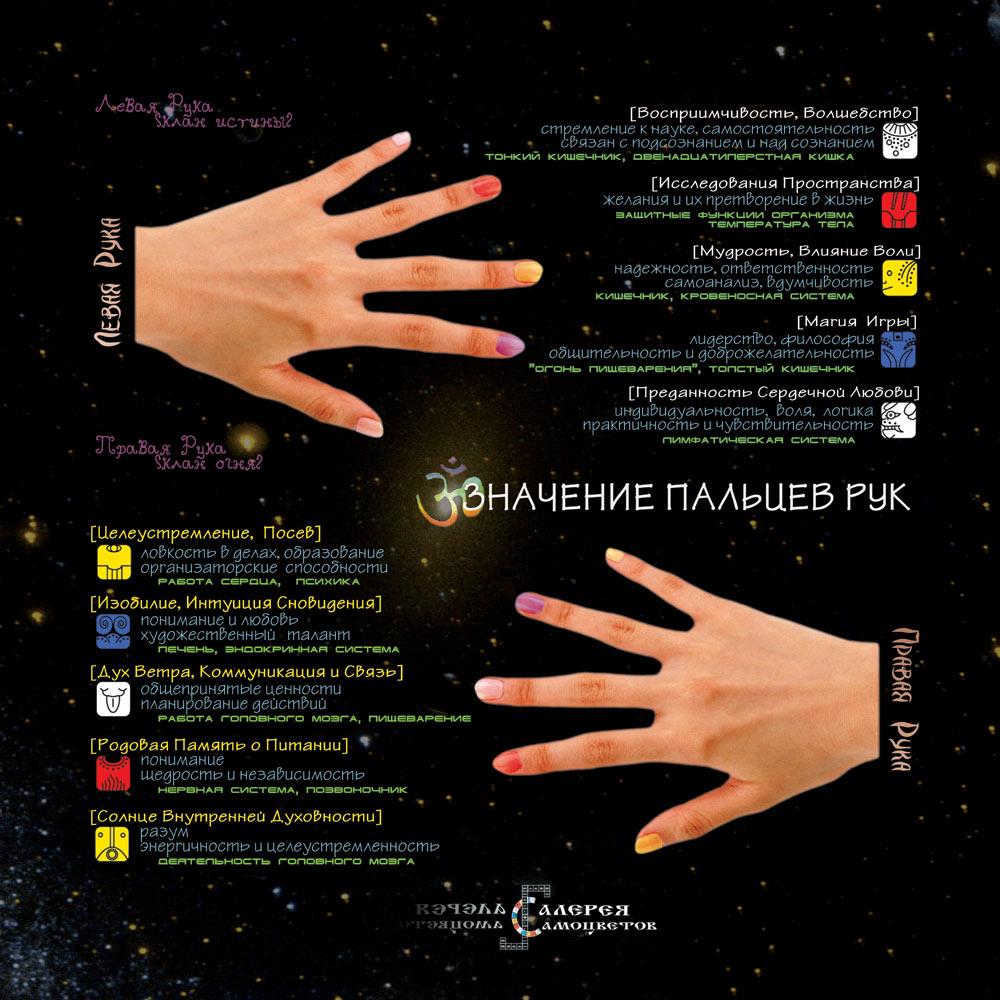 Тибетская астрология